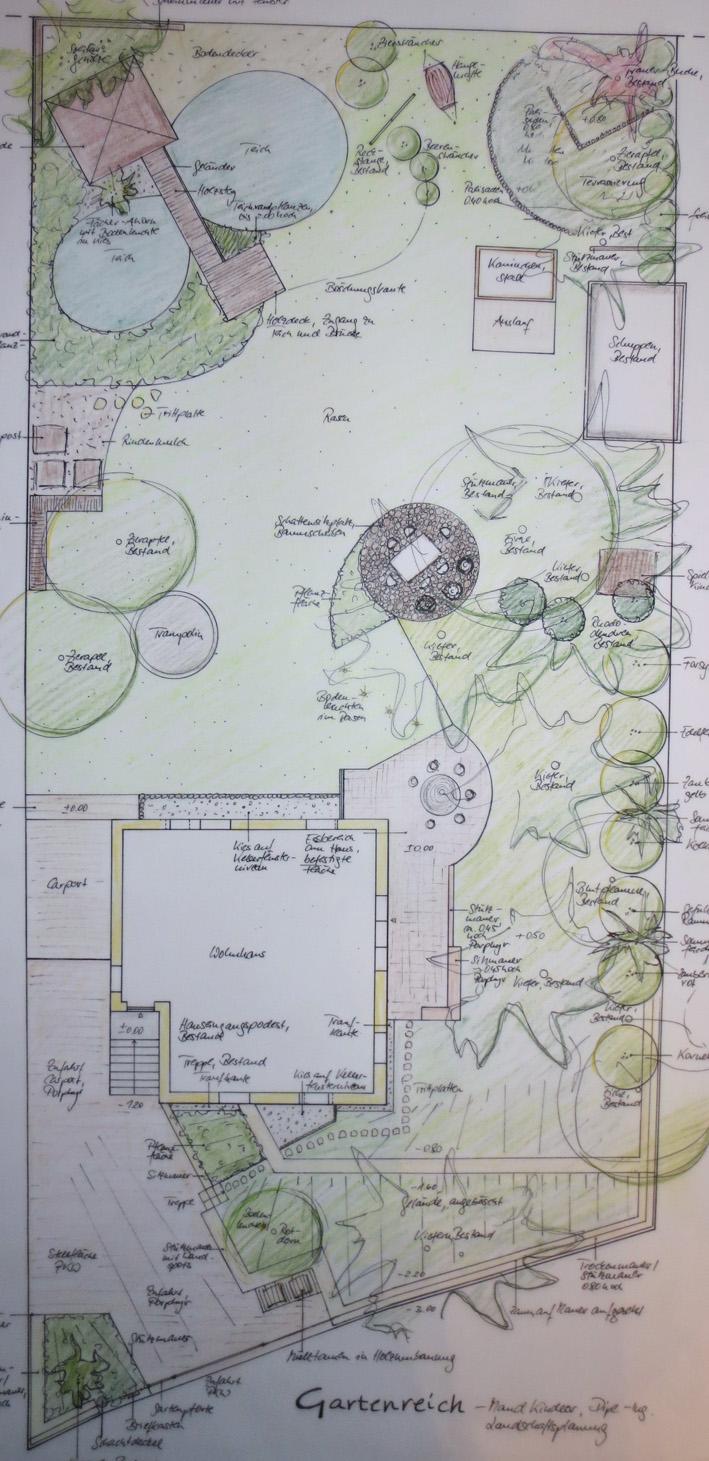 individuelle gartengestaltung - von der planung bis zur ausführung, Garten ideen